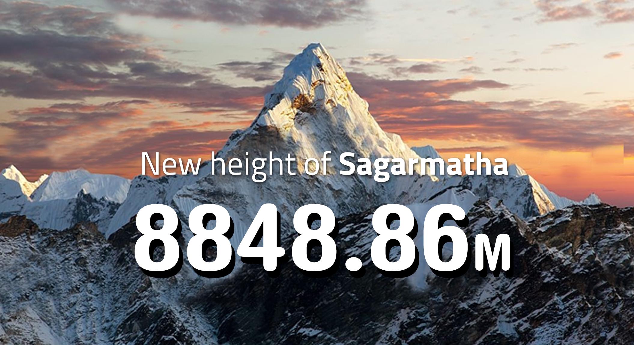 सगरमाथाको उचाइ ८६ सेन्टिमिटरले बढेर ८८४८.८६ मिटर कायम