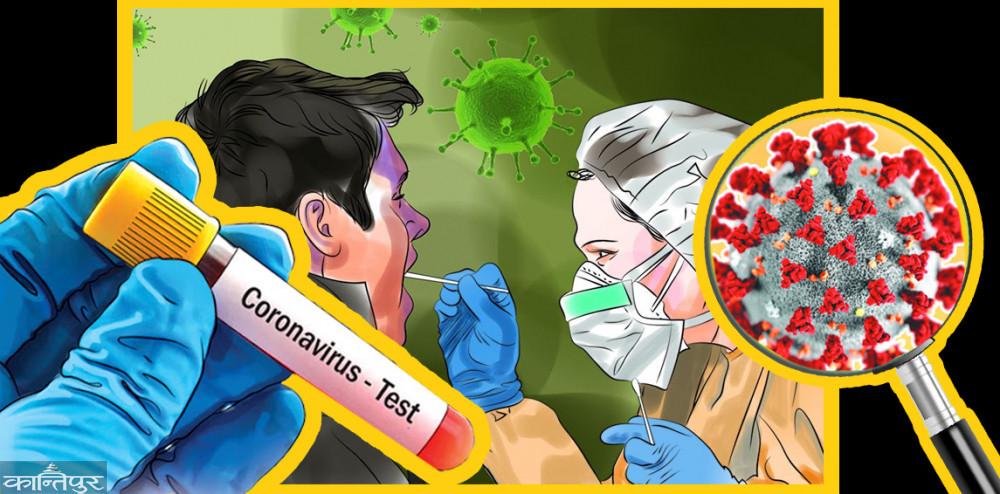 प्रदेश १ मा  २४ घण्टामा ३२२ जनामा कोरोना संक्रमण, संक्रमितभन्दा निको हुने बढी
